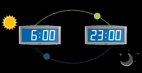 Opalys 7, eine sparsame Uhr