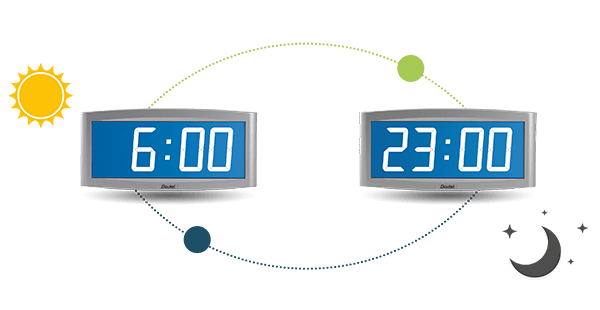 Opalys 7, an energy-sipping clock