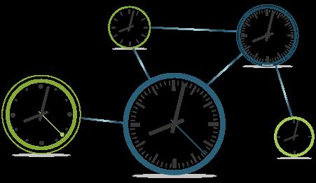 ¿Por qué es esencial la sincronización?