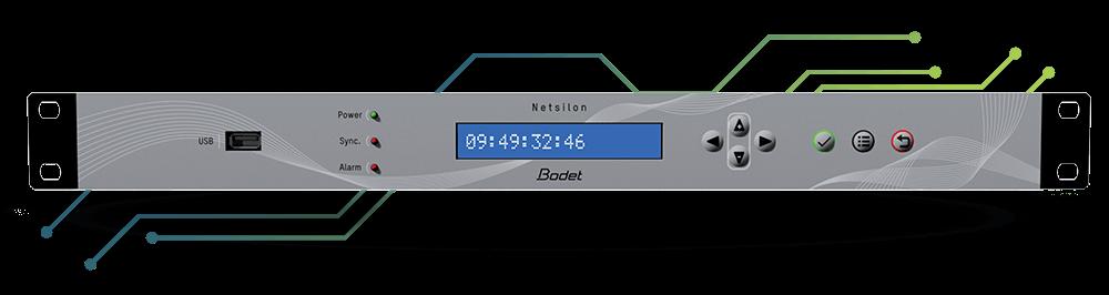 servidor-tiempo-bodet-time