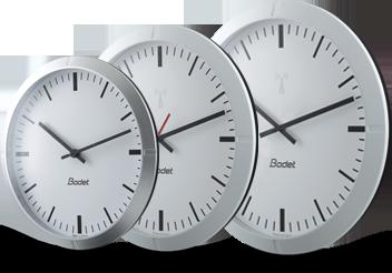 Horloge analogique Profil