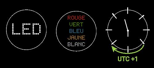 Horloge Style 10s Date, horloge complète