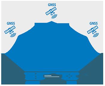 Les signaux GNSS et la synchronisation horaire