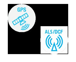Antena GPS y antena de radio