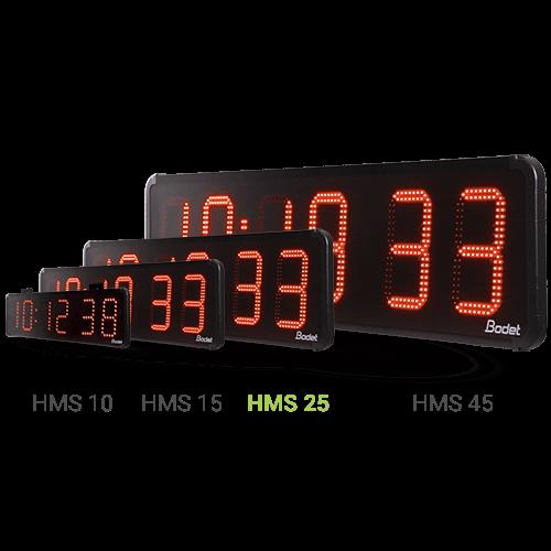 HMS LED 25