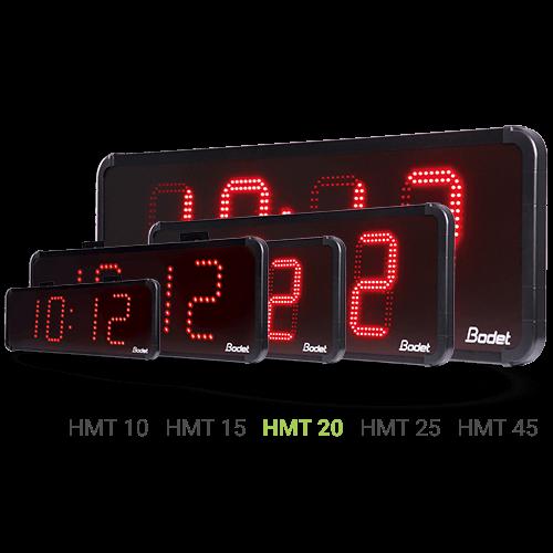 HMT LED 20